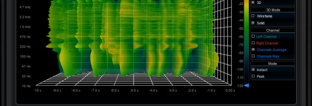 Blue cat's digital peak meter pro windows 10 download.