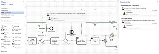 bpmn visio modeler screenshot - Bpmn 20 Modeler For Visio