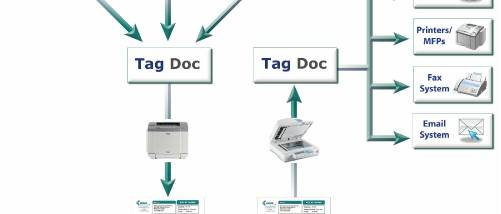 Tag DOC screenshot